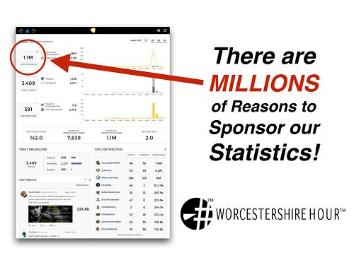#WorcestershireHour Seeks Statistics Sponsor!